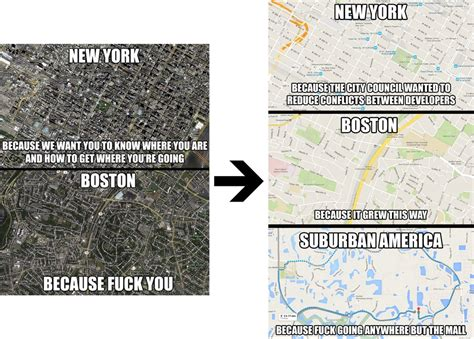 Urban Planning Memes - little brother posted a streetgrid meme to my facebook