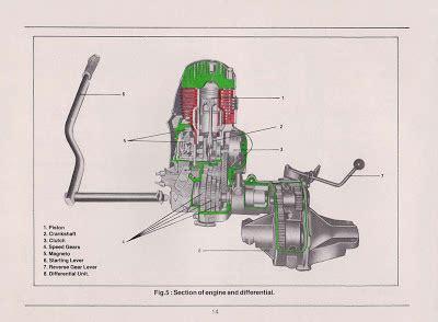 bajaj 4stroke three wheeler wiring diagram 42 wiring