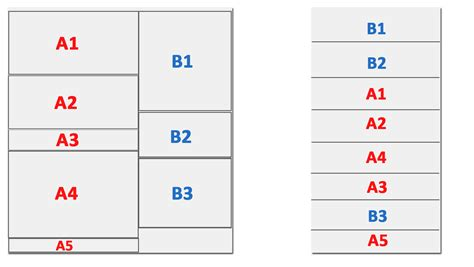 bootstrap layout row bootstrap push pull nested columns to a different level r