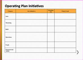Business Operations Plan Template Operational Plan Template Free Resume Business Template
