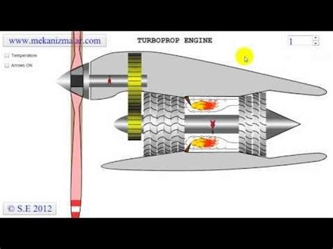 pt6a turboprop engine demonstrated the types of pt6 a engine youtube and animation on pinterest