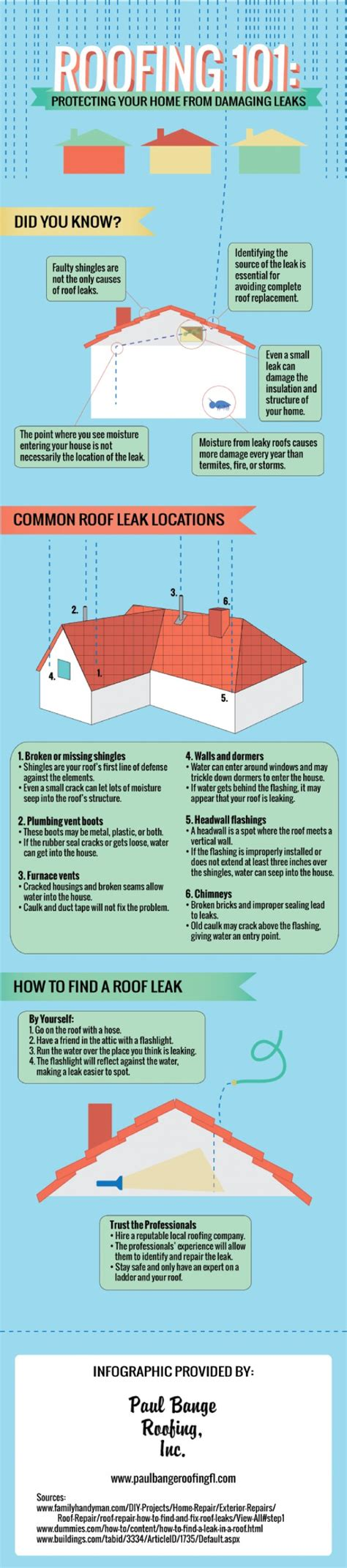Roof Care 4 Tips To 57 Best Names For A Roofing Company Brandongaille