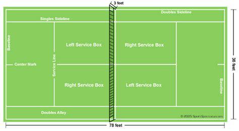 tennis court diagram with measurements browzer of glasgow
