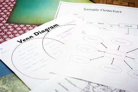 diagram synonym types of diagrams synonym
