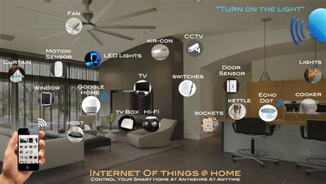 how does echo lights how does home lights 28 images how