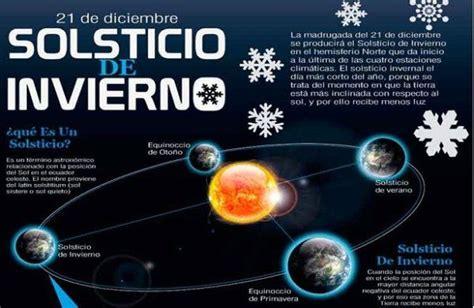 imagenes solsticio invierno cu 225 ndo empieza el invierno 2017 2018 solsticio de