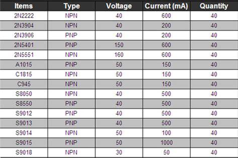 transistor a1015 reemplazo geekcreit 174 600 pcs 15 value x 40 pcs transistor to 92 juego de caja de surtido 7 03