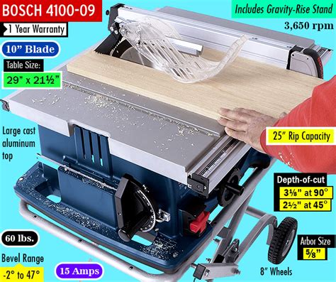 best table saw for the money best table saw for the money top portable table saws