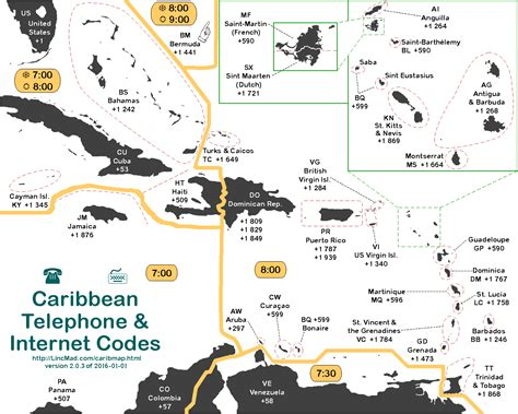 us area code international lincmad s caribbean area code time zone map