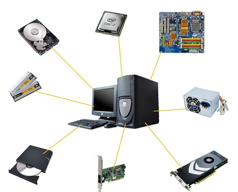 what is a in unit who is computer system unit