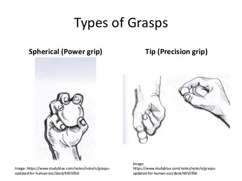 grasp pattern notes classification of grasp patterns using semg
