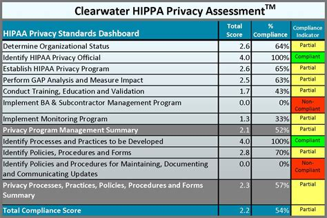 hipaa risk assessment template pin incident report template free ms word templates on