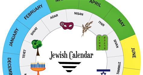 O M Calendario Vivendo Em Israel Calend 225 Judaico E Os Feriados Em Israel
