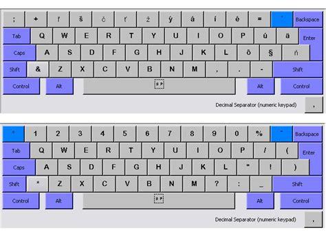 qwerty international layout die internationalen tastaturbelegungen