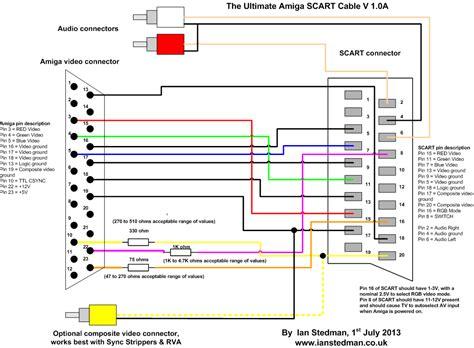 rgb wiring help amiga board