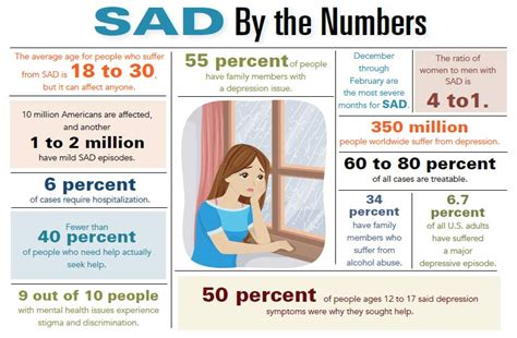 L For Seasonal Affective Disorder by Beating Seasonal Affective Disorder Depression Sad Be Happy All Year