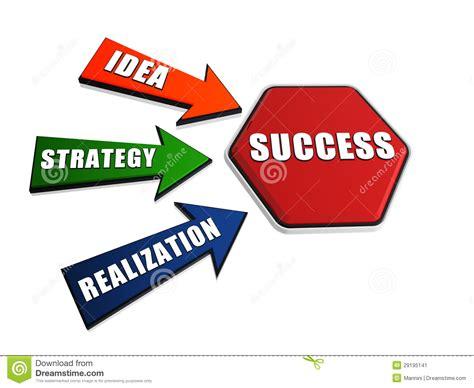 The Idea Strategi Menggali Ide2 Baru Di Berbagai Industri Dan sumber ilmu elemen elemen penting realisasi strategi