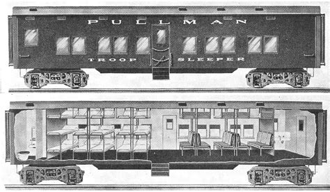 Pullman Sleeper Car by The Pullman Museum Pullman Goes To War