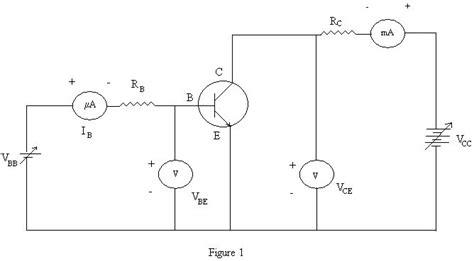 transistor fet practical transistor characteristics experiment 28 images single stage bjt lifier experiment 6 bjt h
