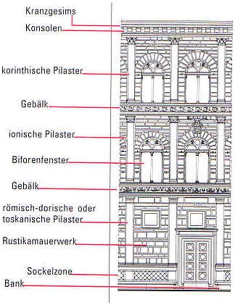 gesimse renaissance kolosseum