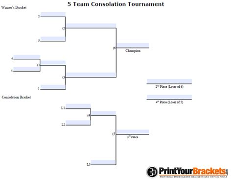 6 team draw template fillable 5 player seeded consolation bracket