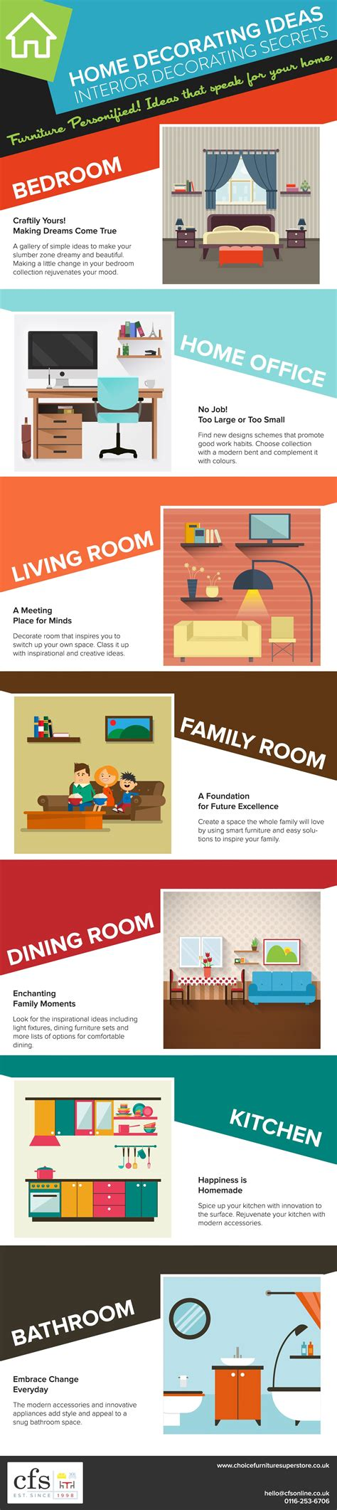 home decor infographic home decorating ideas infographic cfs uk