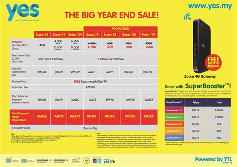 Wifi Yes Unlimited Wts Yes 4g Broadband Offer Reload Hardware
