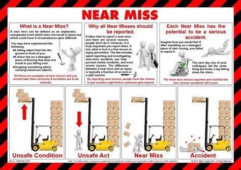 Near Miss unsafe act near miss pictures to pin on