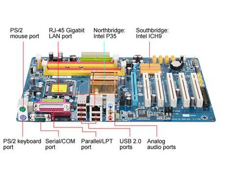 Mainan Board Base datos t 233 cnicos de la placa madre fherluka