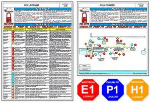 lock out tag out procedures template lockout tagout placard software pictures inspirational