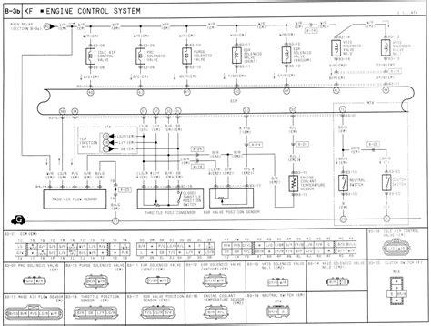 2014 mazda 3 wiring diagram get free image about wiring