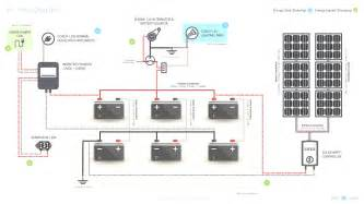 wiring diagram for solar power system solar power circuit