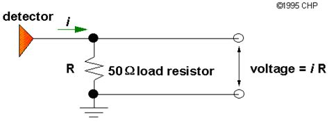load resistor op current to voltage conversion