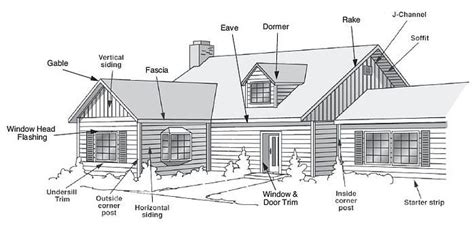 house layout terminology 69 best images about terminology architecture building