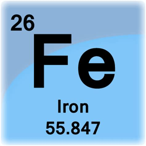 Fe Periodic Table by Iron Element Cell Science Notes And Projects