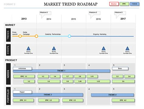 strategic roadmap template powerpoint 3 product roadmap