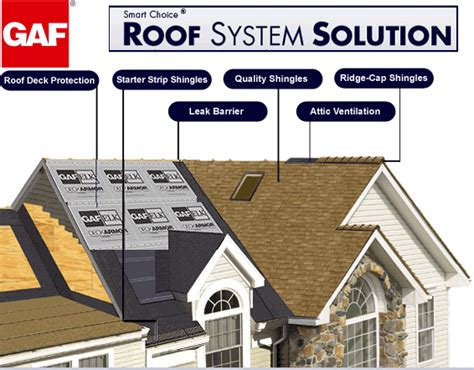 gaf roofing system bnw builders richmonds preferred