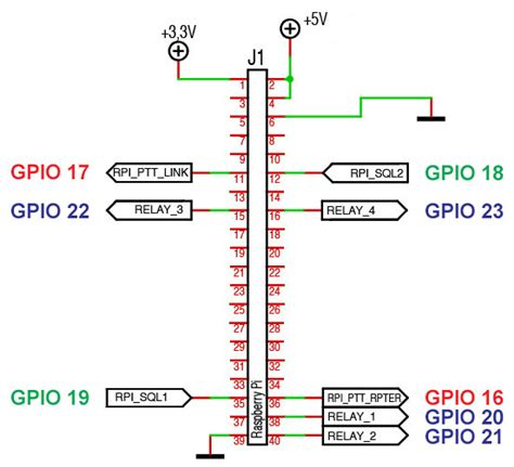 pull up resistor for gpio pull up resistor for gpio 28 images pull up resistor adc 28 images openenergymonitor gpio in