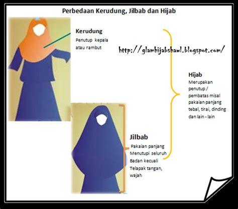 Perbedaan Jilbab Dan Kerudung perbedaan dan jilbab hijabers