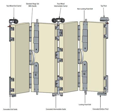 Internal Bi Folding Door Systems Floors Doors Interior Folding Door Systems