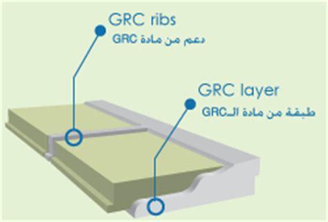 Grc Ceiling geracia