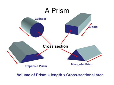 cross sectional area of trapezium ppt volume of prisms powerpoint presentation id 1353307