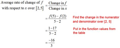 How To Find Rate Of Change In A Table Section 11 1 Question 1 Math Faq