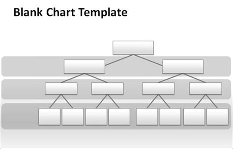 Blank Chart Template Blank Chart Free Church Organizational Chart Template