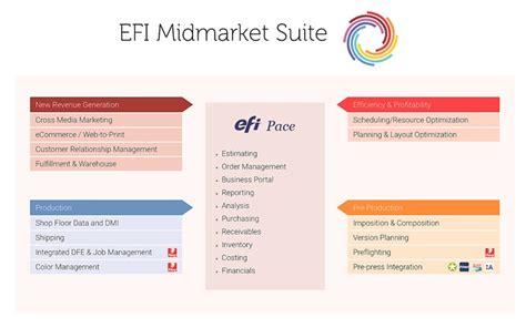 efi workflow graphics east chooses efi midmarket productivity suite
