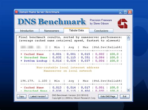 dns bench dns benchmark download