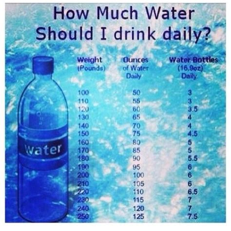 How Much Distilled Water Should I Drink To Detox by Every Function In The Needs Water How Much Water