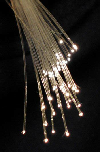optical fibers optical fiber