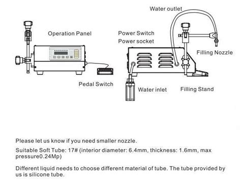 Mesin Filling Botol Otomatis mesin pengisian air dan cairan semi otomatis mesin