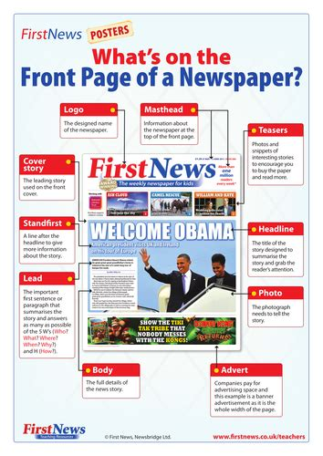 features of a newspaper by sherish teaching resources tes what s on a newspaper front page poster by firstnews
